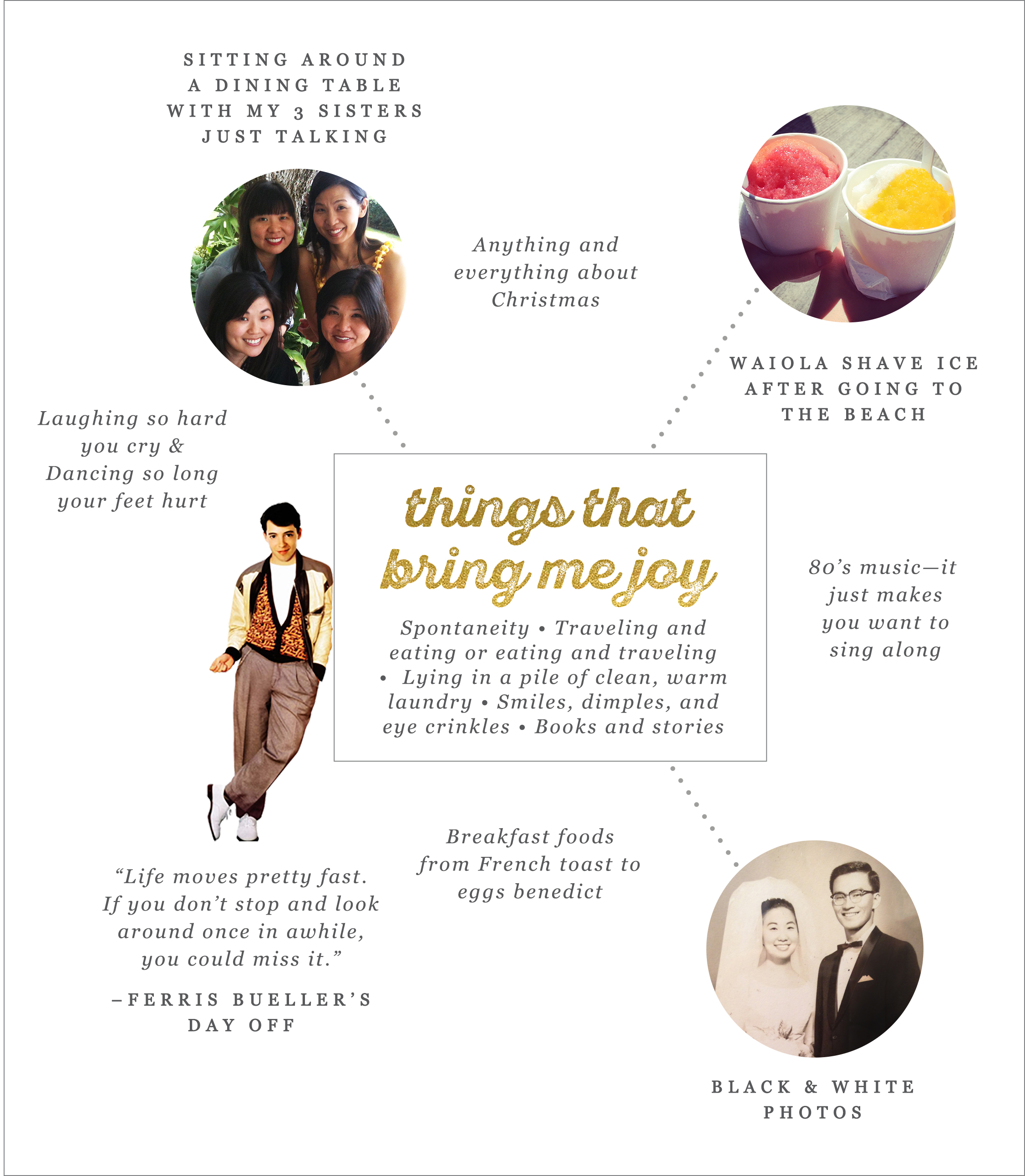 Jamie Chang Mango Muse Events About Things that bring me joy